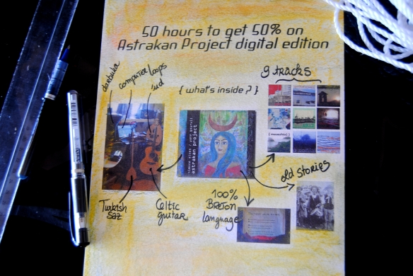 Download astrakan project world music digital album on bandcamp